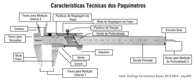 Características de um paquímetro